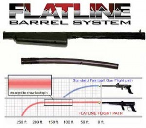 canon-flatline